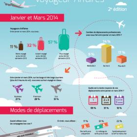 3mundi_infographie