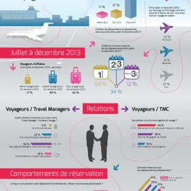 3mundi_infographie2