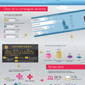 3mundi_infographie3