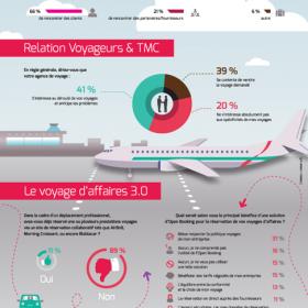 3mundi_infographie4