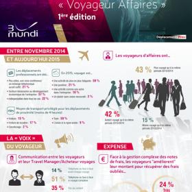 3mundi_newcharte_infographie
