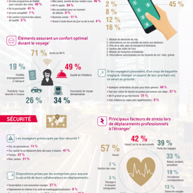 3mundi_newcharte_infographie2